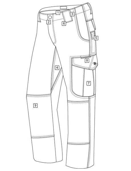 Pants Diagram
